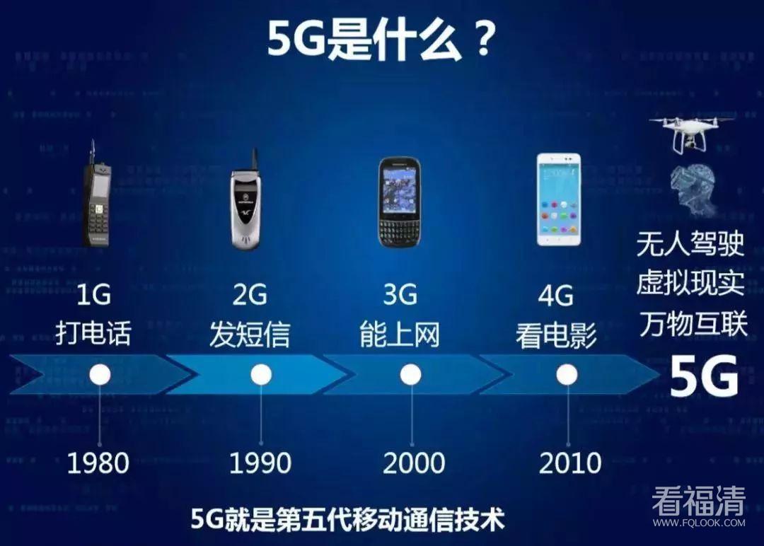 福清5G要来了,时间定在…