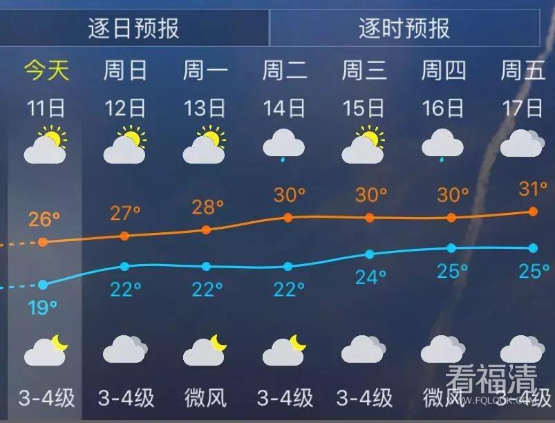 福州幼儿园寒暑假时间表公布!今年8月31日开学!