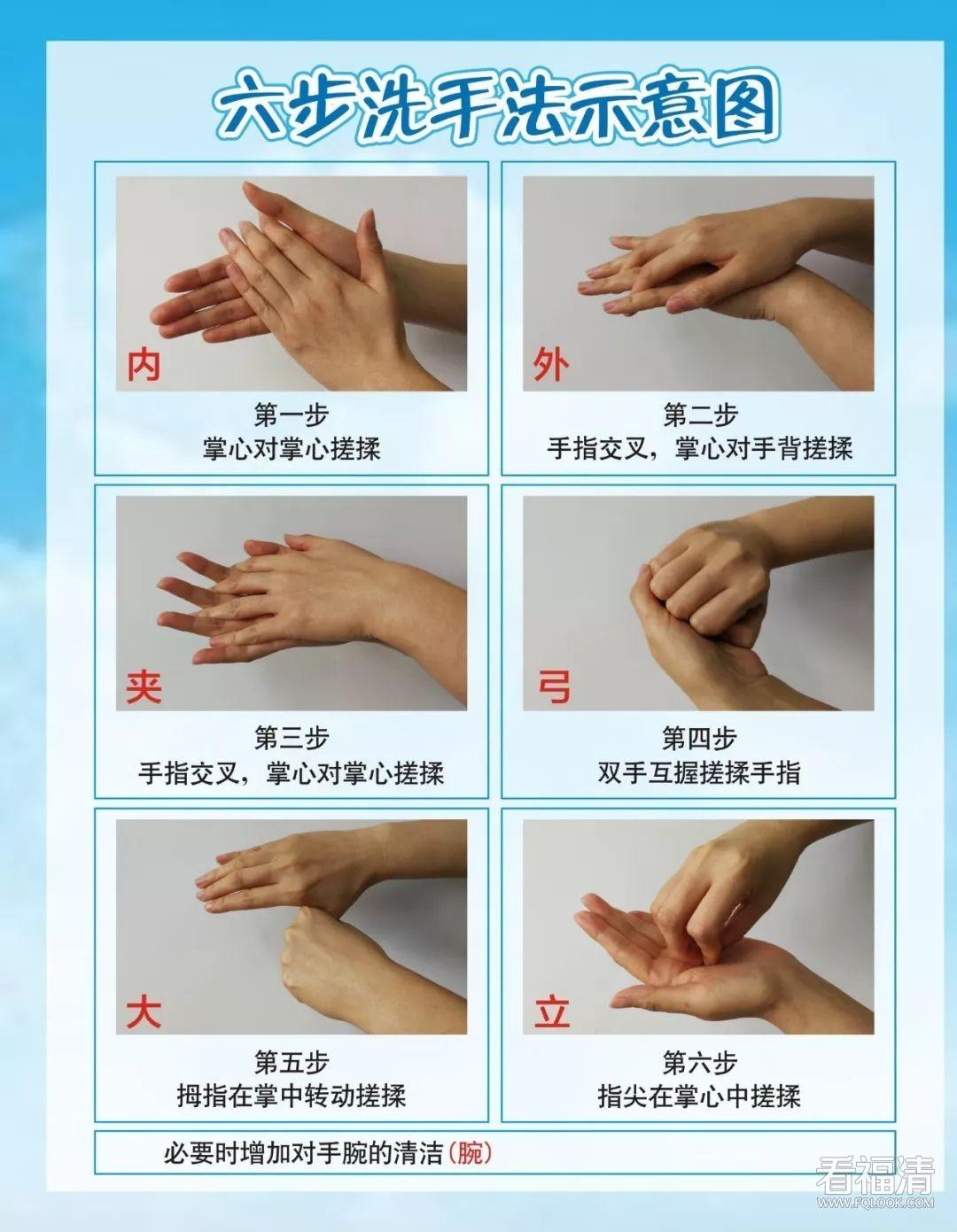 """病从""""手""""入,一图告诉你如何正确洗手及避免疾病感染!"""