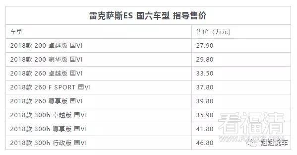 国六版雷克萨斯ES正式上市,售价27.90-46.80万
