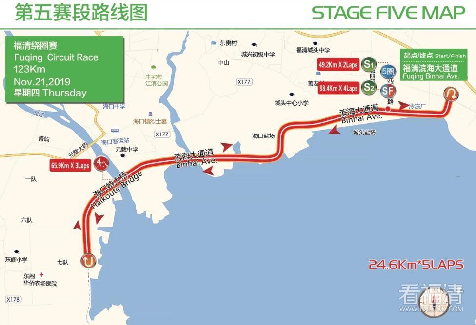 11月21日福清赛段赛事管制道路(全程约123公里)