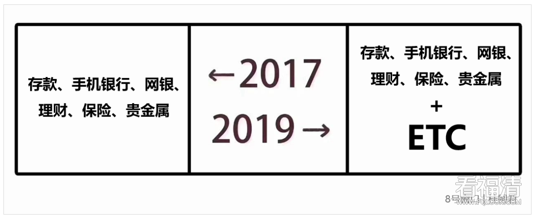 太难了,银行人最真实的2017→2019