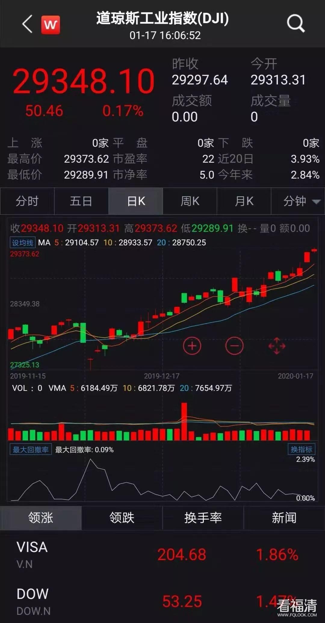 一度飙升40%!雷军彻底火了,荔枝成功首秀,小米暴涨8%市...