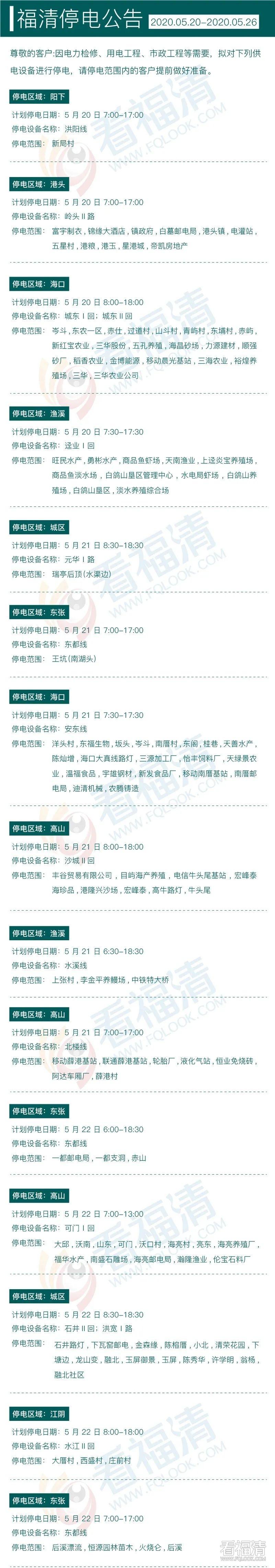 福清停电公告(5月20日-5月26日)