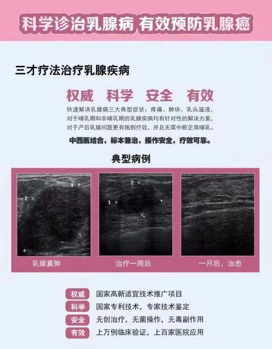 好消息!福清市妇幼保健院推出乳腺疾病治疗新技术!